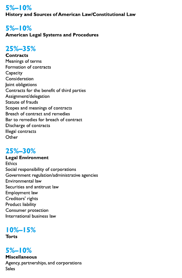 business law exam study guide Business law exam #1 study guide this study guide, created for law and business i and the university of south florida includes all study guide materials necessary for exam #1 it follow the first 8 chapters of the textbook created for this class.