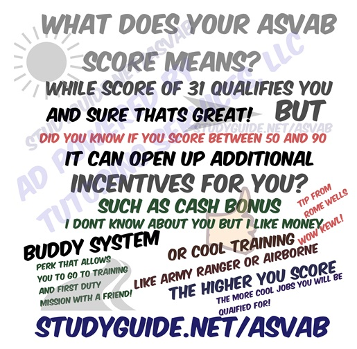 Master the asvab peterson study